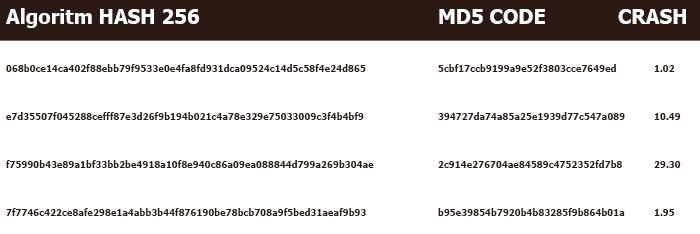 نرم افزار محاسبه ضریب md5