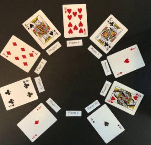 آموزش بازی مافیا با ورق