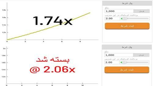 آموزش ثبت نام در سایت بت مجیک